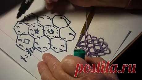 Упражнение №2. Принцип построения и вязания сеточки