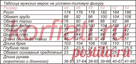 measures of clothing sizes man's: 14 thousand images are found in Yandex. Pictures