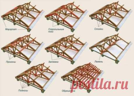 Двускатная крыша – характеристики и преимущества