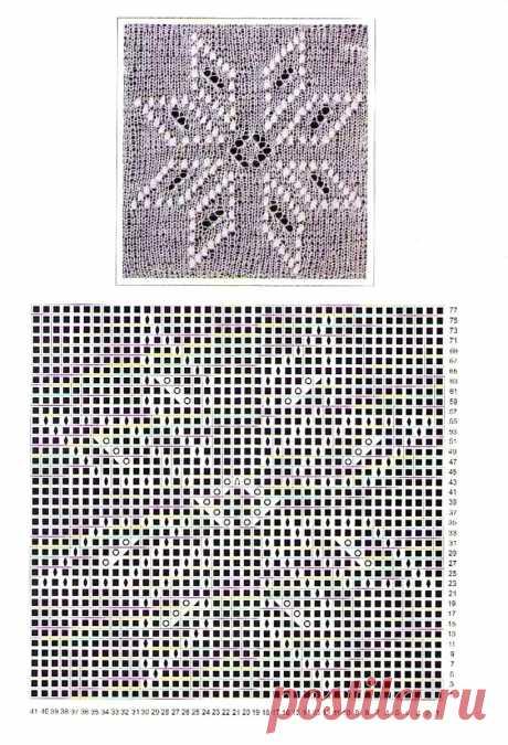 Нереально крутые и доступные модели для вязания с Али Экспресс. | Asha. Вязание и дизайн.🌶 | Яндекс Дзен