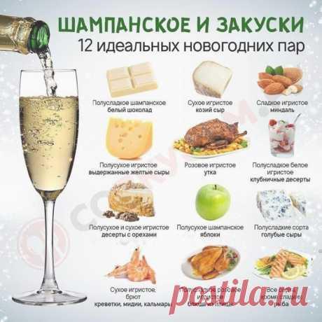 Шампанское и закуски.