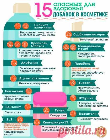 (+1) 15 опасных для здоровья добавок в косметике (инфографика)