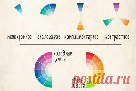 Сочетание цветов: такая шпаргалка пригодится любому » Notagram.ru Таблица сочетания цветов и цветовой круг Иттена. Варианты сочетания цветовой гаммы. Сочетание цветов: шпаргалка для начинающих дизайнеров.
