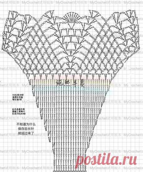Схемы вязания трусиков для купальника