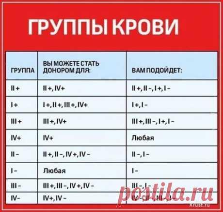 (6) Типичный Старобельск | Facebook