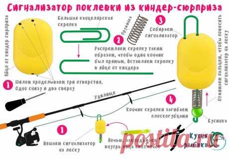 Чуткий и бесшумный сигнализатор поклёвки | Кухня рыбака | Яндекс Дзен