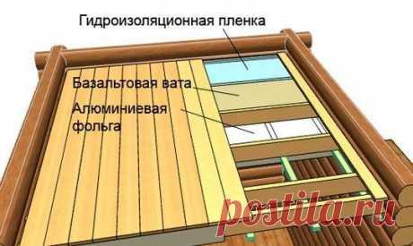 Потолок в бане своими руками: видео-инструкция по монтажу, особенности конструкции, цена, фото