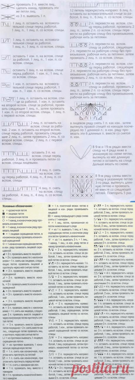 Условные обозначения петель спицами Японские условные обозначения (перевод) Обозначения с перекрещиванием петель Условные обозначения вязание
