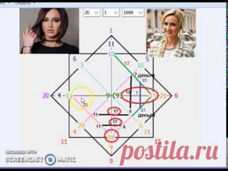 (75) Матрица 22 кода. Семья-отношения - YouTube