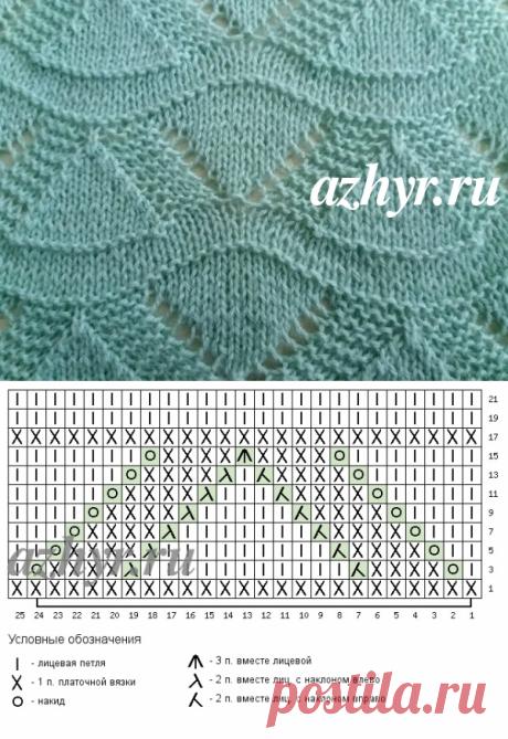 Волнистый узор для вязания спицами   АЖУР - схемы узоров