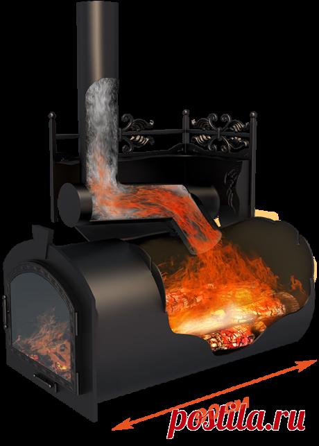 Термосфера - Производство печей для бани