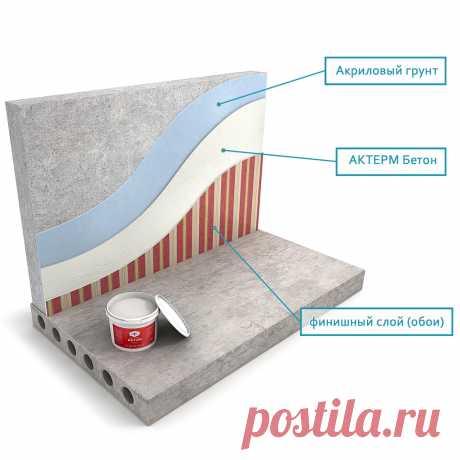 АКТЕРМ Бетон - Жидкая теплоизоляция | Актерм