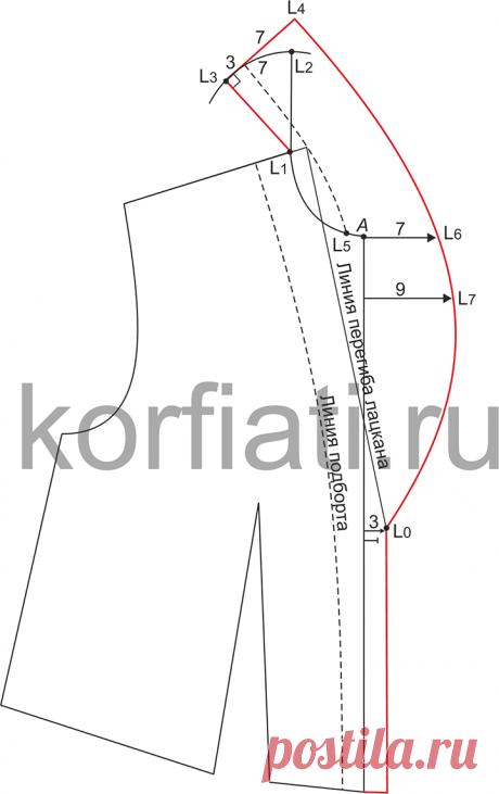 Выкройка воротника-шалька от Анастасии Корфиати
