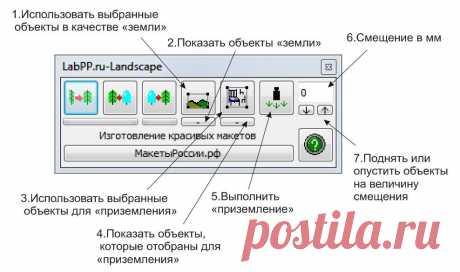 Новые функции гравитации в программе ландшафтного дизайна LabPP_Landscape (AddOns для ArchiCAD) | Программа для ландшафтного дизайна LabPP_Landscape