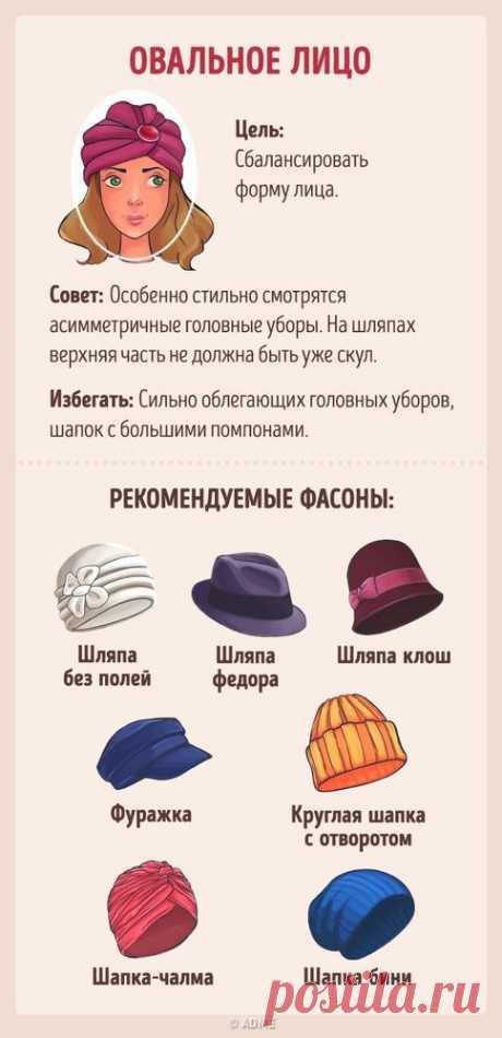 Выбираем головной убор для разного типа лица – Ярмарка Мастеров