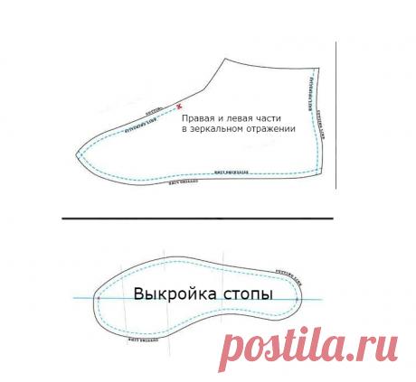 Меховые тапочки из старых сапог за один вечер + выкройка   Леди Блогер   Яндекс Дзен