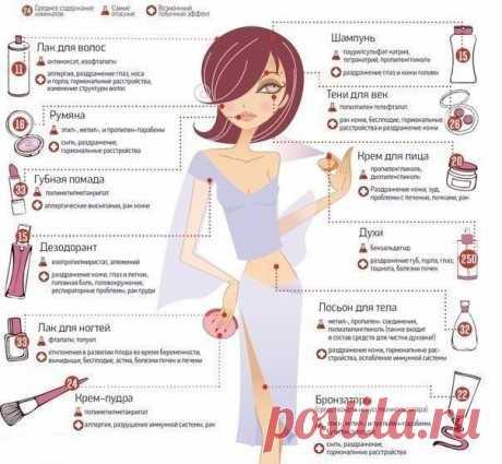 Список самых опасных ингредиентов в косметике