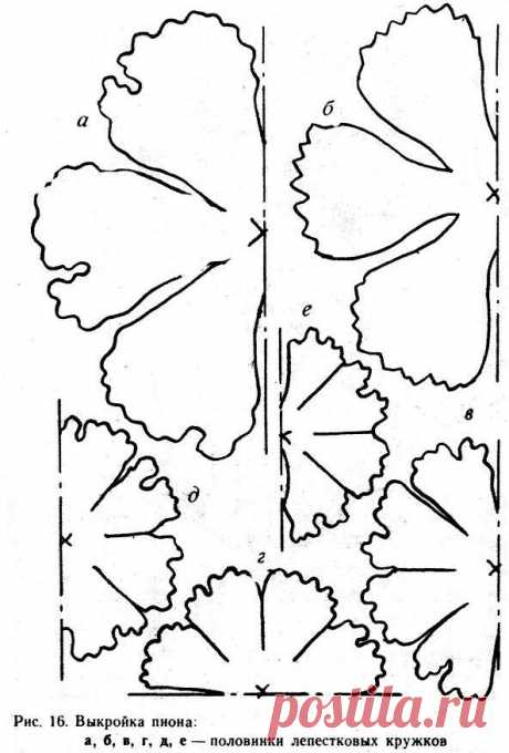 Цветы из ткани (выкройки)  Горячие кружева. Гильоширование или выжигание по ткани