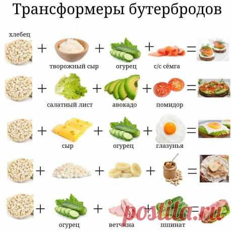 полезный советы для бутербродов