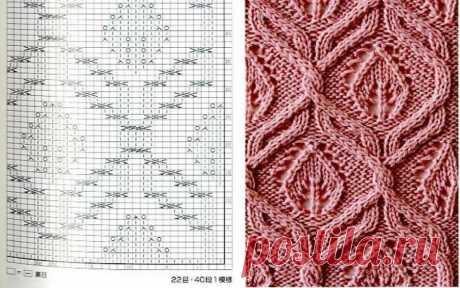 Нежный ажур: 20 узоров спицами + схемы   Рукоделие с Татьяной Н   Яндекс Дзен