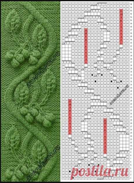Расскажу вам, как красиво связать кельтские узоры спицами. Как подобрать подходящий рисунок и схему, а также как составить ее самостоятельно. Посоветую, какую лучше взять пряжу и как правильно связать…