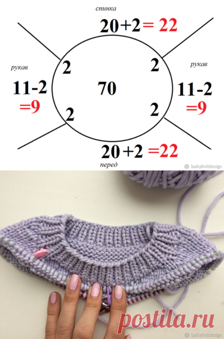 """The COURSE \""""RAGLAN FROM ABOVE\"""" on the example of the SEAMLESS SWEATER WITH the ROUND MOUTH (Lessons and MK of KNITTING) — the Inspiration of the Needlewoman Magazine"""