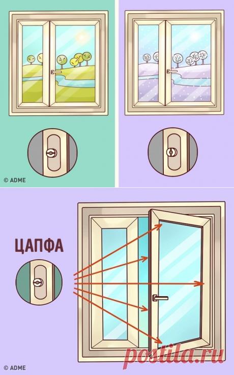 2секрета пластиковых окон, окоторых вам забывают сказать при установке