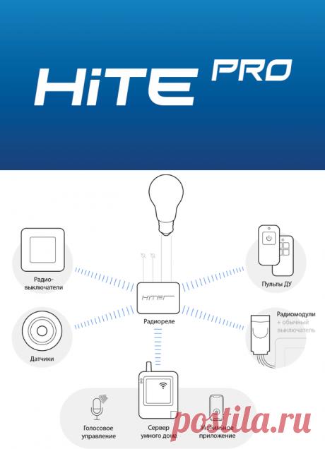 Беспроводные выключатели света — радиовыключатели HiTE PRO