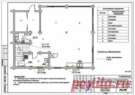 Проект отопления частного дома, пример 1418