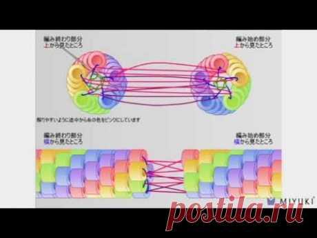 ビーズクロッシェの基礎テクニック学べます。かぎ針を使って作るブレスレットの作り方がこの動画でご覧頂けます。 You can learn beading crochet with step by step instruction. Enjoy!