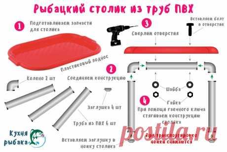 Рыбацкий столик из труб ПВХ | Кухня рыбака | Яндекс Дзен