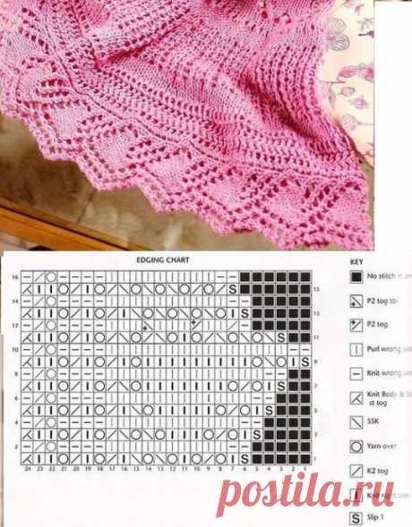 Подборка вязаной каймы, схемы в копилку мастерам