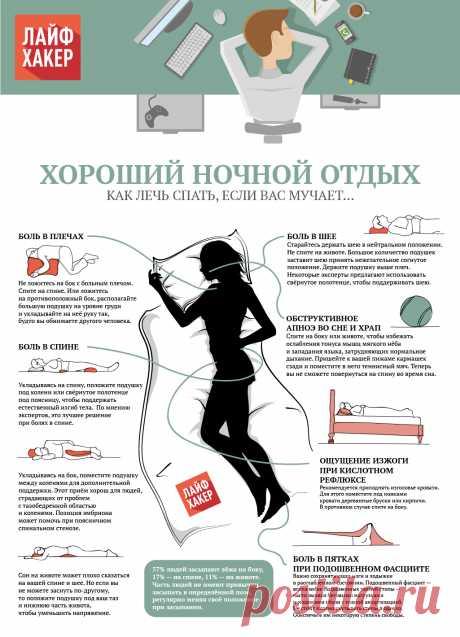 ИНФОГРАФИКА: Как выбрать безболезненную позу для сна - Лайфхакер