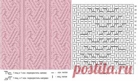 """Узоры спицами. Вариант узора """"паркет"""". Схема + описание #knitting #вязание_спицами #узоры_спицами Раппорт узора 15 петель + 1 петля симметрии, 16 рядов. Четные ряды вяжем по схеме слева направо, нечетные - справа налево. 0-й ряд (изнаночная сторона) - 1 изн.,* 1 лиц., 8 изн., 1 лиц., 3 изн., 1 лиц., 1 изн.* 1-й ряд - *1 лиц., 1 изн., 3 лиц. петли перекрестить налево 1х2 (рис.3), 1 изн., 1 лиц., 2 лиц. перекрестить налево 3 раза (рис.1), 1 лиц., 1 изн.* 1 лиц. 2-й ряд - как..."""