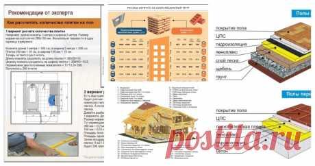 60 нужных строительных шпаргалок, которые пригодятся тем, кто хочет построить дом Конечно, это лишь малая часть тех знаний, которые вам понадобятся, соберись вы строить свой дом – Самые лучшие и интересные посты по теме: Фабрика идей, Шпаргалки, дом на развлекательном портале Fishki.net