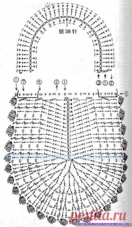 (1692) Pinterest