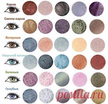 Какие тени идеально подходят для разного цвета глаз — Полезные советы