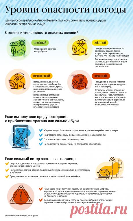 Уровни опасности погоды - РИА Новости, 30.05.2017