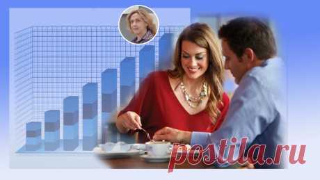 Как образованной женщине выбрать мужа, используя SWOT-анализ | Ольга Зимихина | Яндекс Дзен