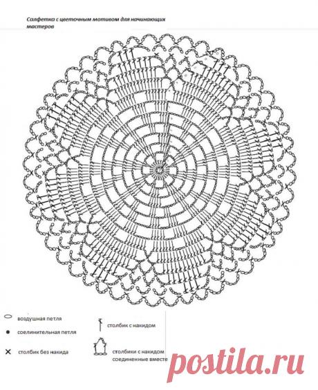 Схемы крупных круглых мотивов или мини-салфеток крючком.   #узоры_вязание #крючком #узоры #вязание