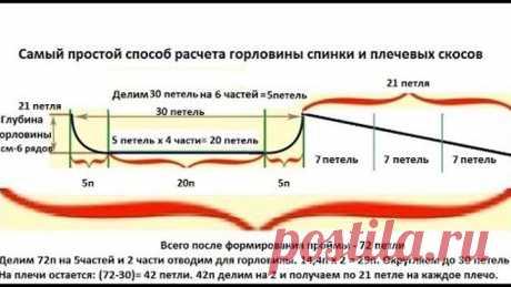 Новичкам на заметку: самый простой расчет формирования горловины спинки и плечевых скосов.