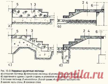 Стильное оформление крыльца загородного дома | Советы по дому