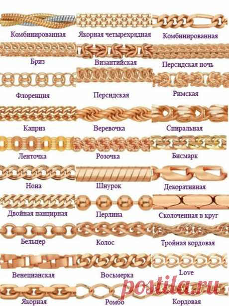 Types of weaving of chains. - useful tips
