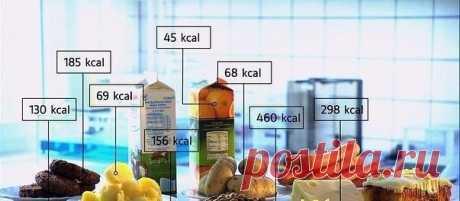 Самый полный список диетических и самых калорийных продуктов - Интересный блог Сохрани себе, пригодиться! Разделим все продукты условно на несколько условных групп по калорийности. Вы можете сами включать его в рацион и готовить из