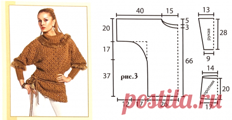 Женственные модели вязаных изделий с подробной разборкой вязания. Кофта с баской и туника | Пряжемания | Яндекс Дзен