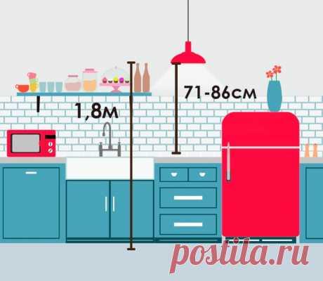Высота подвеса светильников: На какой высоте вешать светильники и люстру над кроватью, обеденным столом на кухне, в ванной комнате, коридоре | Houzz Россия