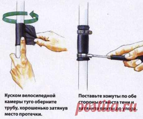 Потекла труба – что делать? Чем заделать пластиковую, чугунную трубу