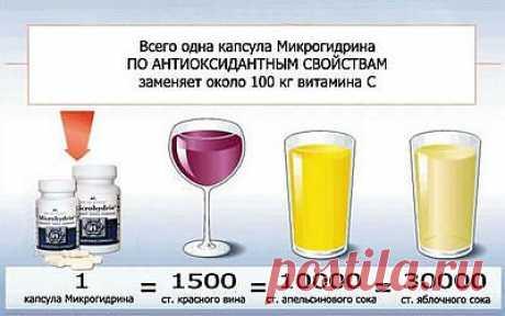 1 капсула Микрогидрина  заменяет 10000ст.апельсинового сока.