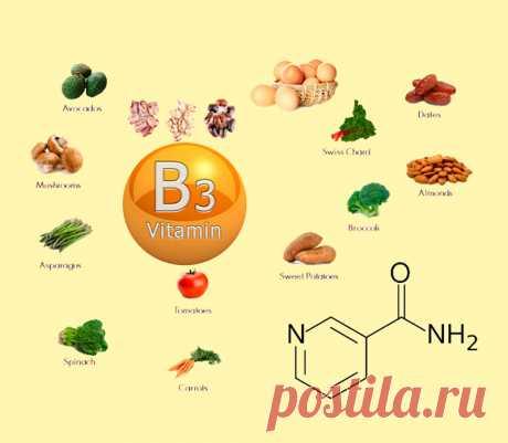 Витамин В3 для организма Если вас одолевают кожные заболевания, если вы без особой причины нервничаете и разражаетесь, а кроме того, страдаете поносом, то вам наверняка не хватает всего лишь витамина В3.