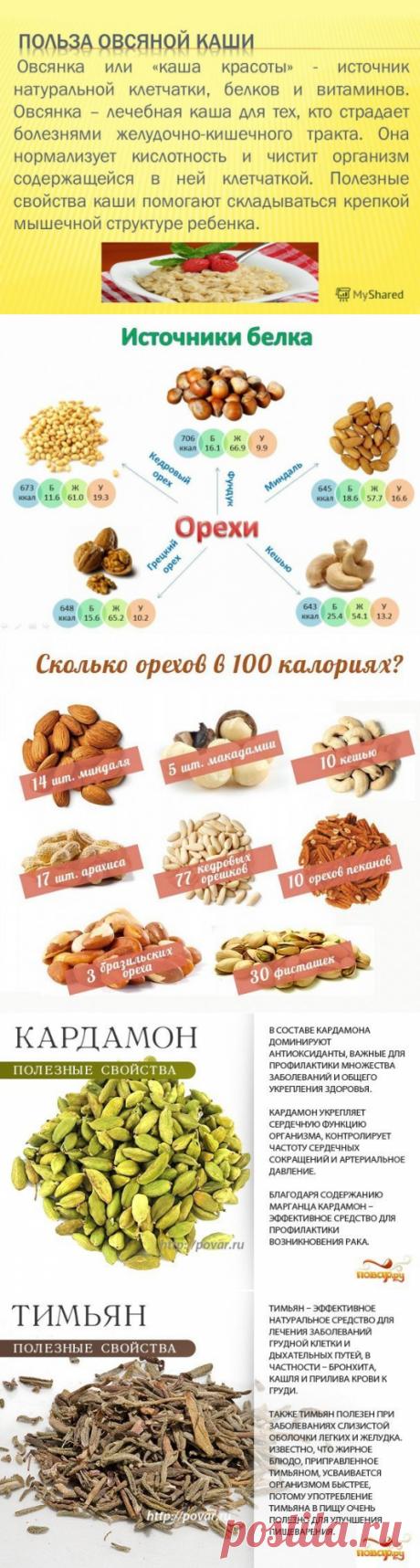 Полезные таблицы. Крупы. Орехи, сухофрукты, специи.